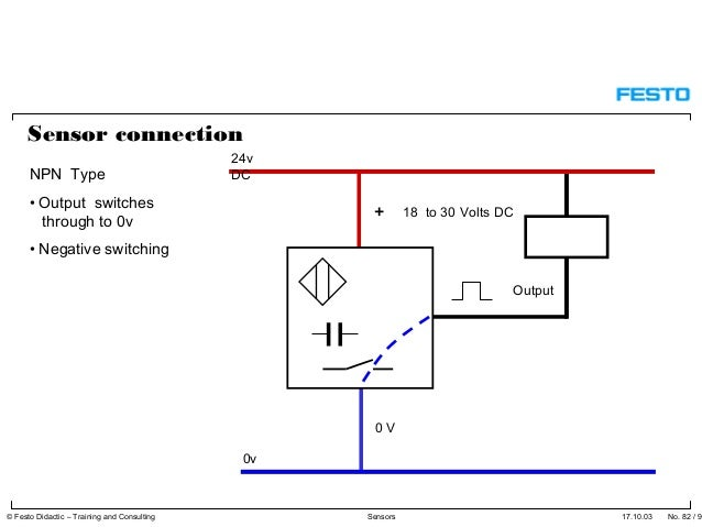 prox sensor wiring trusted wiring diagrams proximity sensor maintenance festo proximity sensor wiring diagram wiring diagram \\u2022 inductive sensor wiring ramps prox sensor wiring