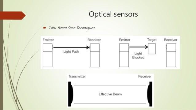 sensors 37 638?cb\=1486594444 receiver pnp output wiring diagram emitter m12 wiring diagram  at suagrazia.org