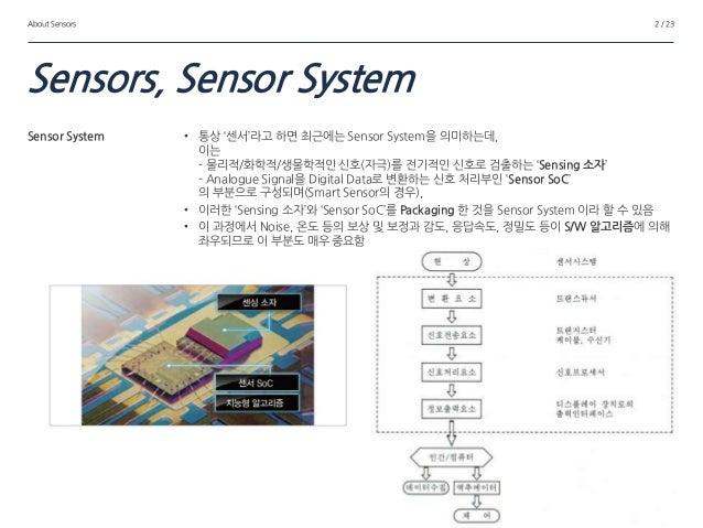 Sensors candidated dkim_v2 Slide 2