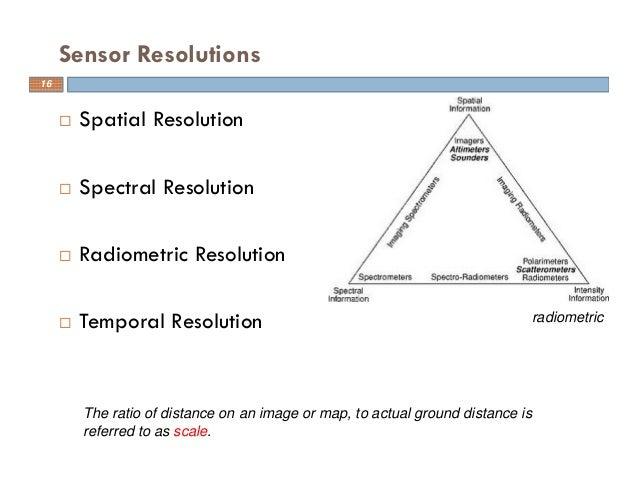 sensors for remote sensing