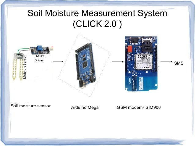 Sensors For Water Level Soil Moisture Temp Amp R Humidity