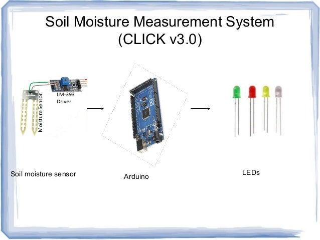 Display Water Depth Measurement System (TWEET v1.0) Ultrasonic sensor HC- SR04 Arduino Mega