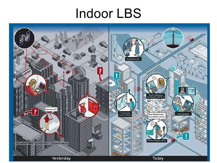 Indoor LBS