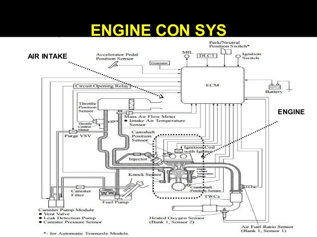 Amazing 95 Corolla Schaltplang Dlc Auto Electrical Wiring Diagram Wiring 101 Cajosaxxcnl