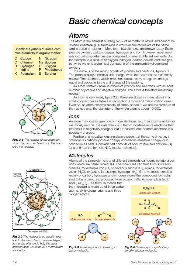Dairy Processing Handbook HC 2003 Second Revised Edition