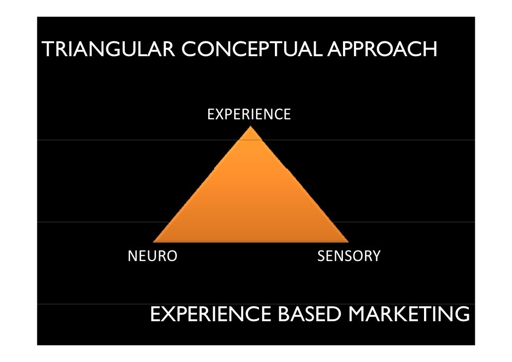 impact of sensory marketing This article discusses the role of sensory marketing in driving advertisement  effectiveness first focusing on vision, we discuss the effect of mental simulation  and.