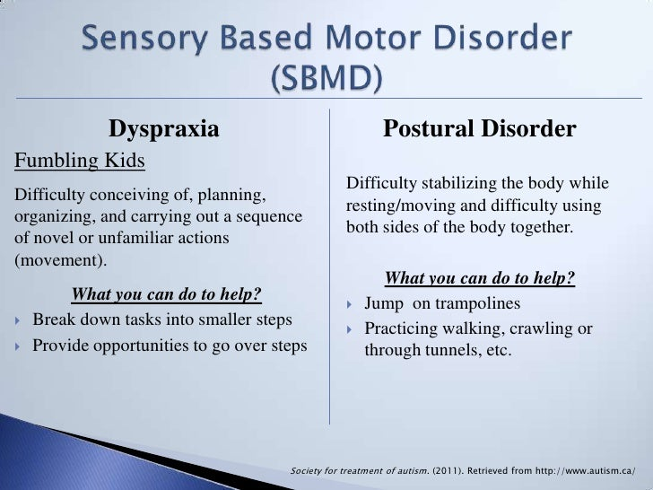 Sensory strategies and issues presentation for Motor planning disorder symptoms