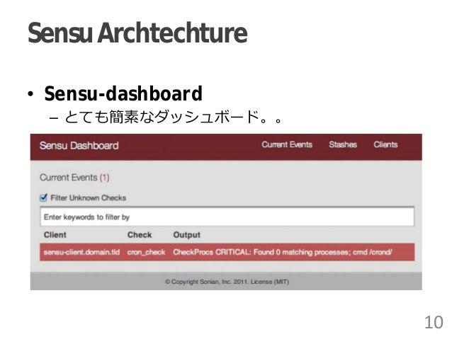 SensuArchtechture • Sensu-dashboard – とても簡素なダッシュボード。。 10