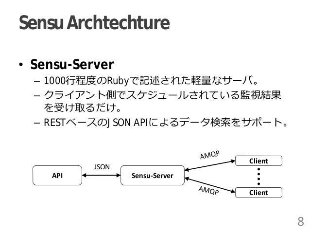 SensuArchtechture • Sensu-Server – 1000行程度のRubyで記述された軽量なサーバ。 – クライアント側でスケジュールされている監視結果 を受け取るだけ。 – RESTベースのJSON APIによるデータ検索...