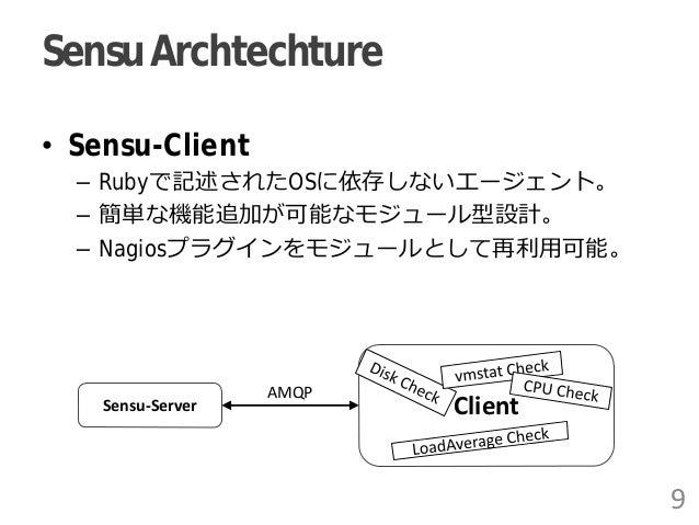 SensuArchtechture • Sensu-Client – Rubyで記述されたOSに依存しないエージェント。 – 簡単な機能追加が可能なモジュール型設計。 – Nagiosプラグインをモジュールとして再利用可能。 Sensu-Ser...