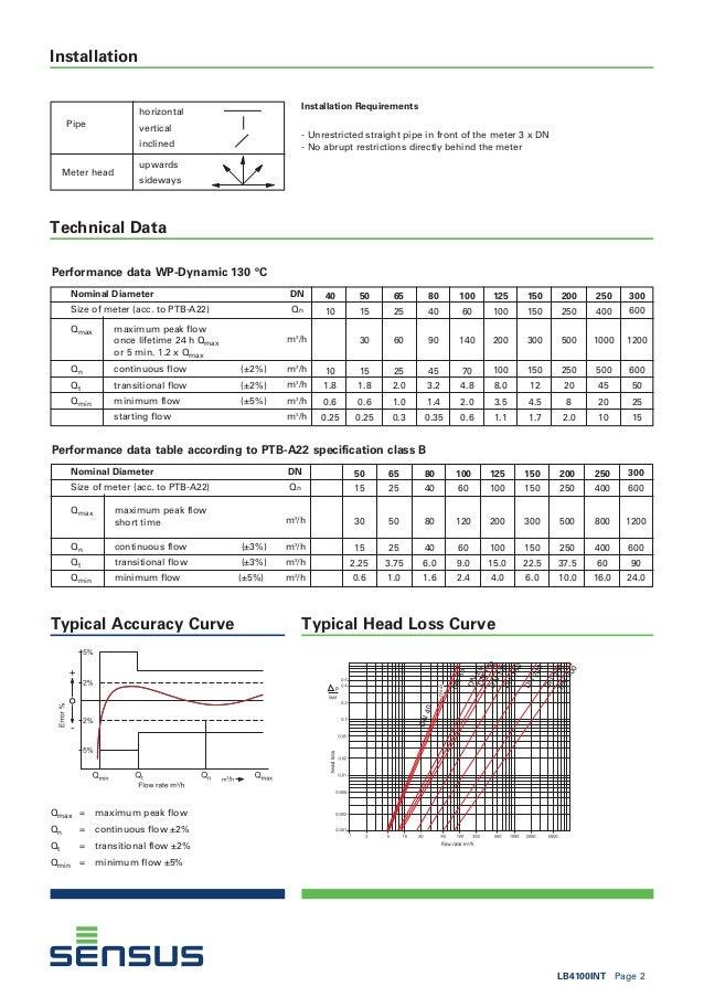 sensus wpdynamic flow meter spec sheet 2 638?cb=1404295757 sensus wp dynamic flow meter spec sheet sensus water meter wiring diagram at crackthecode.co