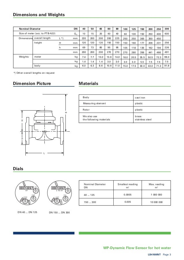 sensus wpdynamic flow meter spec sheet 3 638?cb=1404295757 sensus wp dynamic flow meter spec sheet sensus water meter wiring diagram at edmiracle.co