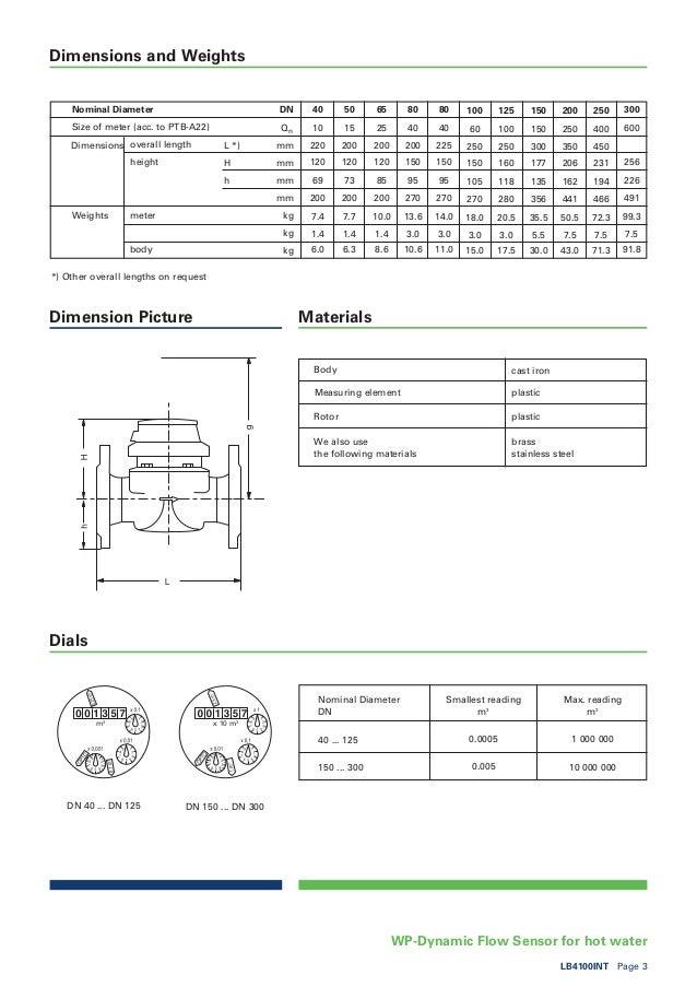 sensus wpdynamic flow meter spec sheet 3 638?cb=1404295757 sensus wp dynamic flow meter spec sheet sensus water meter wiring diagram at crackthecode.co