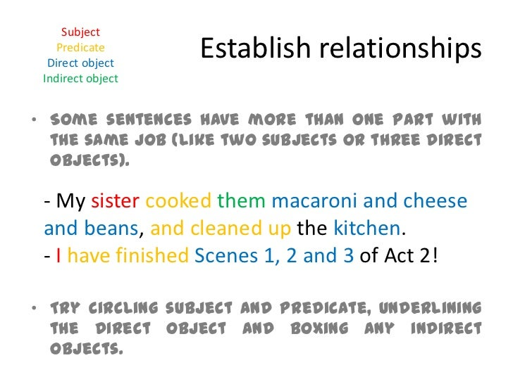 Sentence diagramming indirect objectbr 10 ccuart Image collections