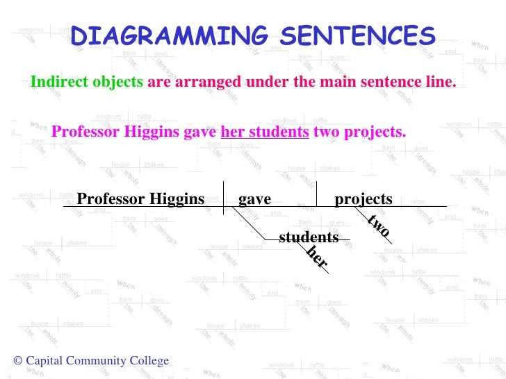 Sentence diagrams indirect objects ccuart Image collections