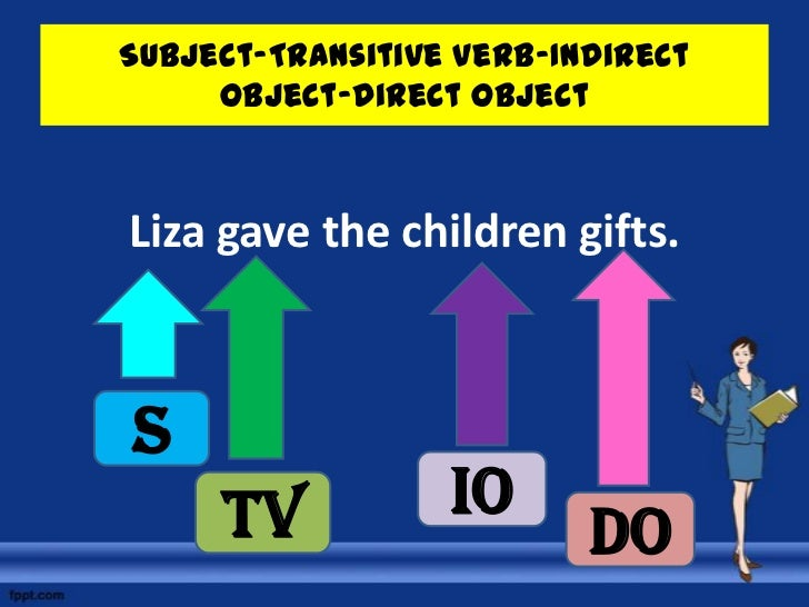 Sentence patterns 19 ccuart Images