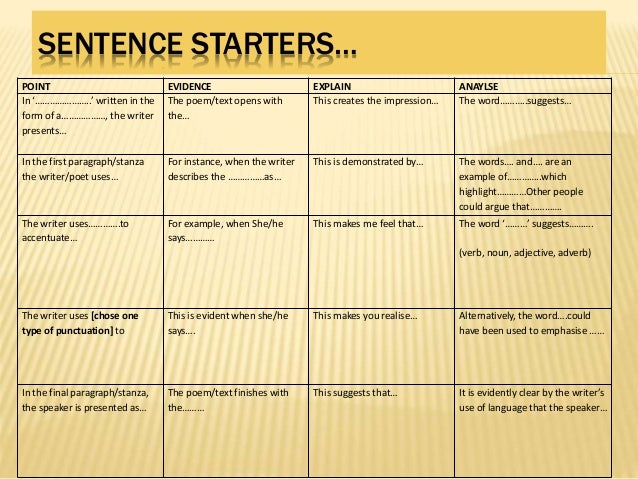 sentence starters for college essays