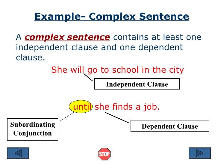 Compound Sentence Composition Bee