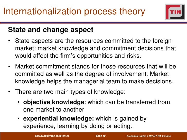 internationalization process Internationalization glossary internationalization, or globalization: the process of developing a program core whose feature design and code design don't make assumptions based on a single.