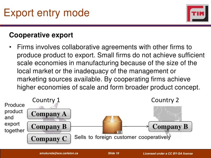 entry mode strategies and internationalization Internationalization can be perceived as a part of the ongoing strategy process   cludes both entry mode strategy and international market selection entry mode.