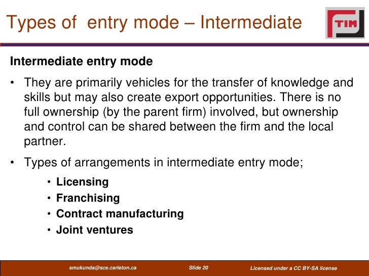 intermediate marketing entry modes