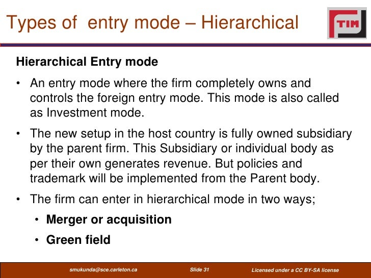 mode of entry Acquisition vs internal development as modes of market entry 141 the dynamics of firm expansion in this paper we address both of these elements.