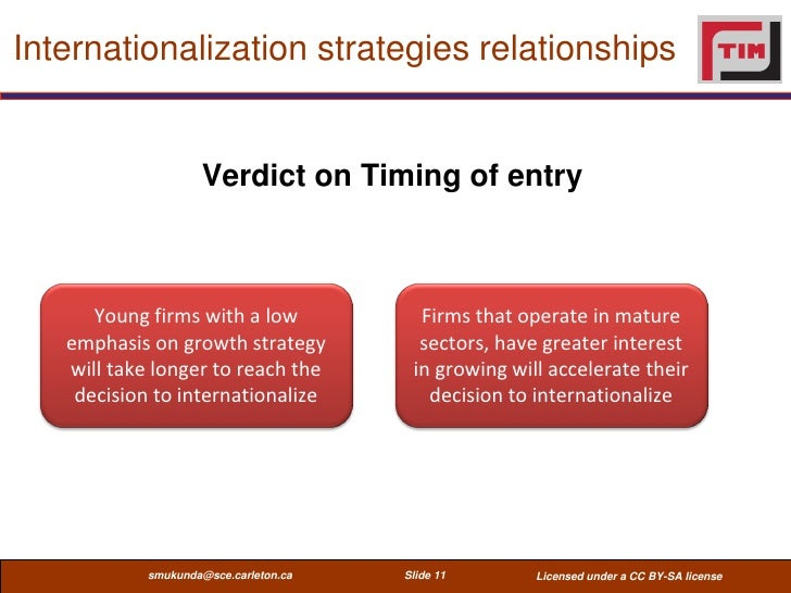 Internationalization strategies relationships                    Verdict on Timing of entry      Young firms with a low   ...