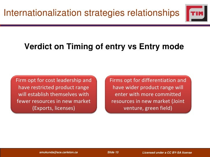 Internationalization strategies relationships      Verdict on Timing of entry vs Entry mode   Firm opt for cost leadership...