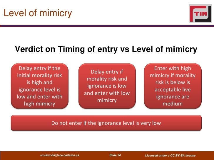 Level of mimicry  Verdict on Timing of entry vs Level of mimicry    Delay entry if the                                    ...