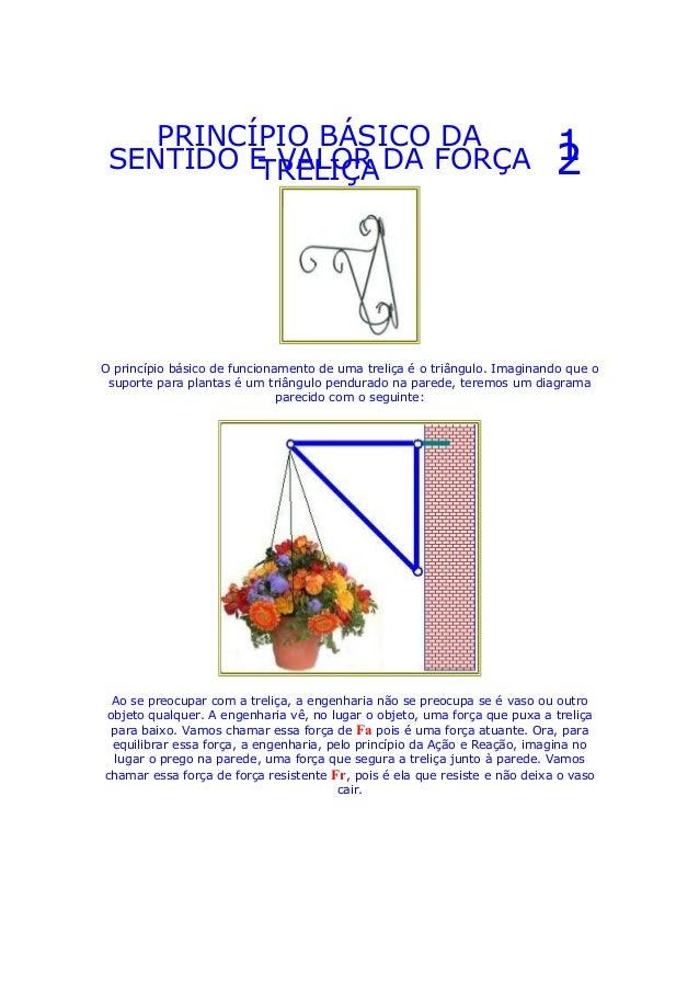 PRINCÍPIO BÁSICO DA TRELIÇA 1 O princípio básico de funcionamento de uma treliça é o triângulo. Imaginando que o suporte p...