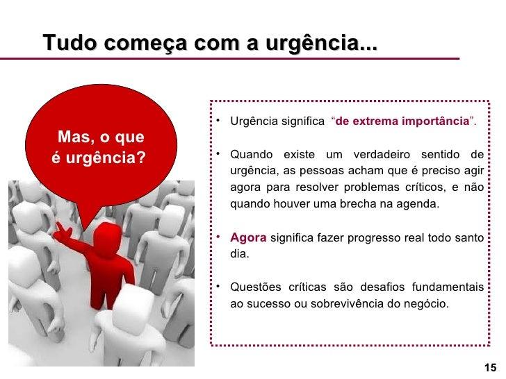 """Tudo começa com a urgência... <ul><li>Urgência significa  """" de extrema importância """". </li></ul><ul><li>Quando existe um v..."""