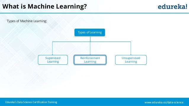 machine learning data analysis pdf