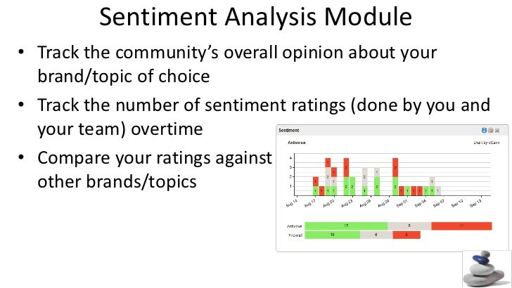 Sentiment Analysis Module<br />Track the community's overall opinion about your brand/topic of choice<br />Track the numbe...