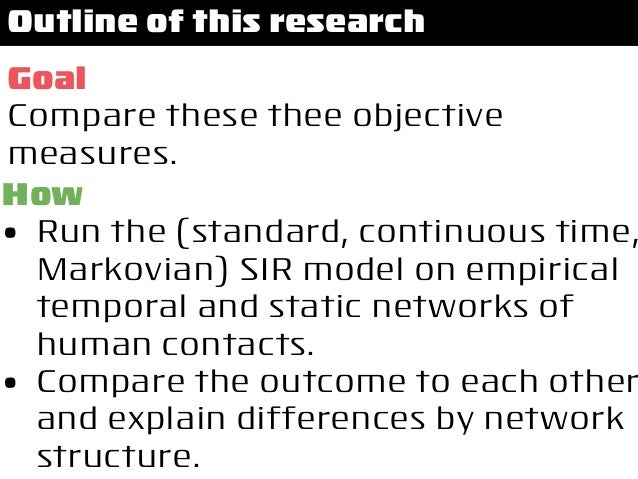 Goal Compare these thee objective measures. How • Run the (standard, continuous time, Markovian) SIR model on empirical te...