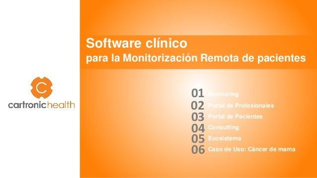 Monitoring Portal de Profesionales Portal de Pacientes Consulting Ecosistema Caso de Uso: Cáncer de mama 01 03 02 04 05 06...