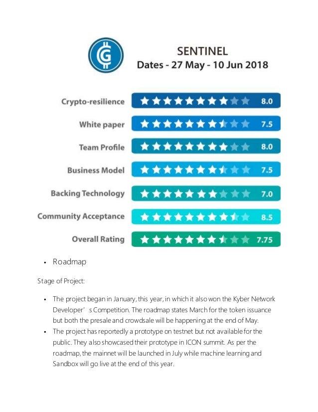 Sentinel Protocol crypto review