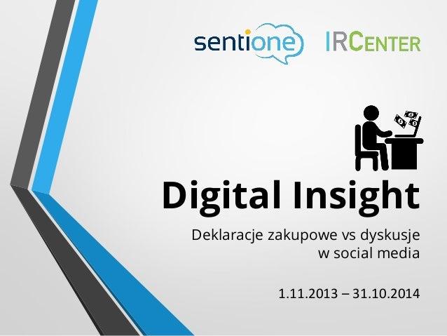 Digital Insight  Deklaracje zakupowe vs dyskusje w social media  1.11.2013 –31.10.2014