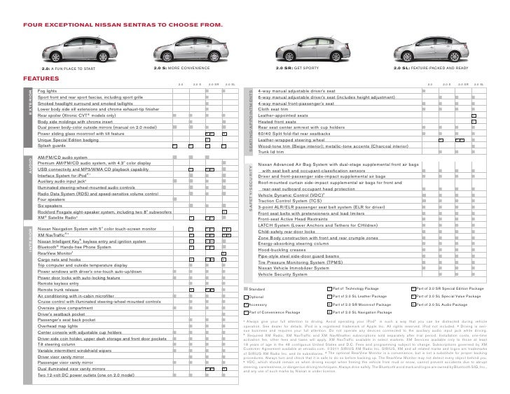2012 nissan sentra brochure. Black Bedroom Furniture Sets. Home Design Ideas