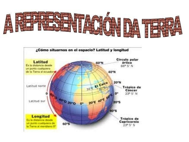 O noso planeta, a Terra, ten forma esférica. A forma máis precisa para representala Terra é o GLOBO TERRÁQUEO. Non obstant...