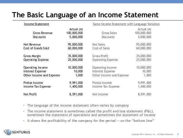 Exceptional The Language And The Math INCOMESTATEMENTFUNDAMENTALS; 11. The Basic  Language Of An Income Statement ... And Basic Profit And Loss Statement