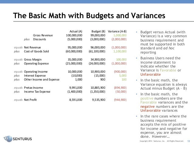 income statement reporting challenges with bi tools