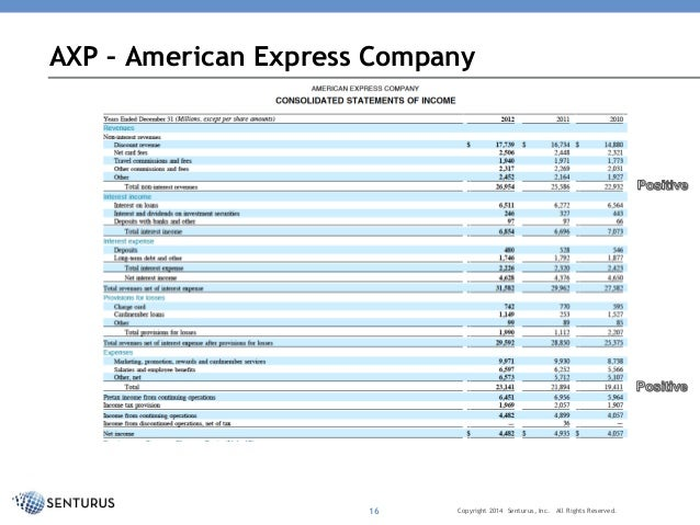 American express company essay