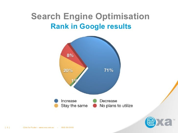 Search Engine Optimisation Rank in Google results [  3. ]  Click for Footer – www.exa.com.au  -  1800 09 69 69