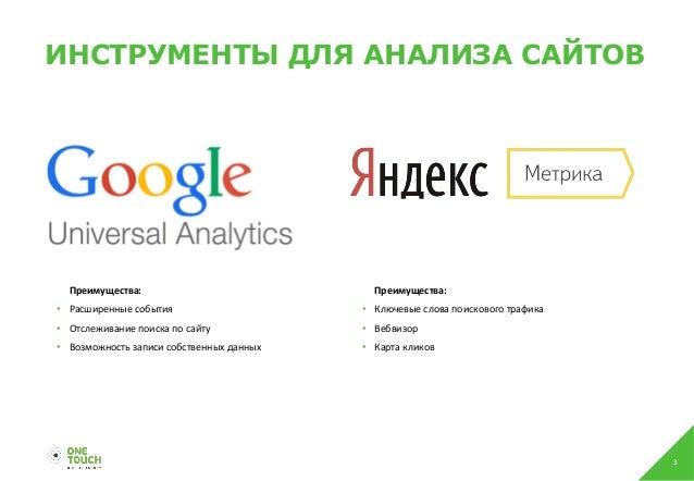 Веб-аналитика для SEO Slide 3