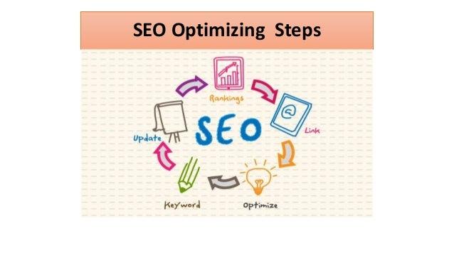 SEO Optimizing Steps