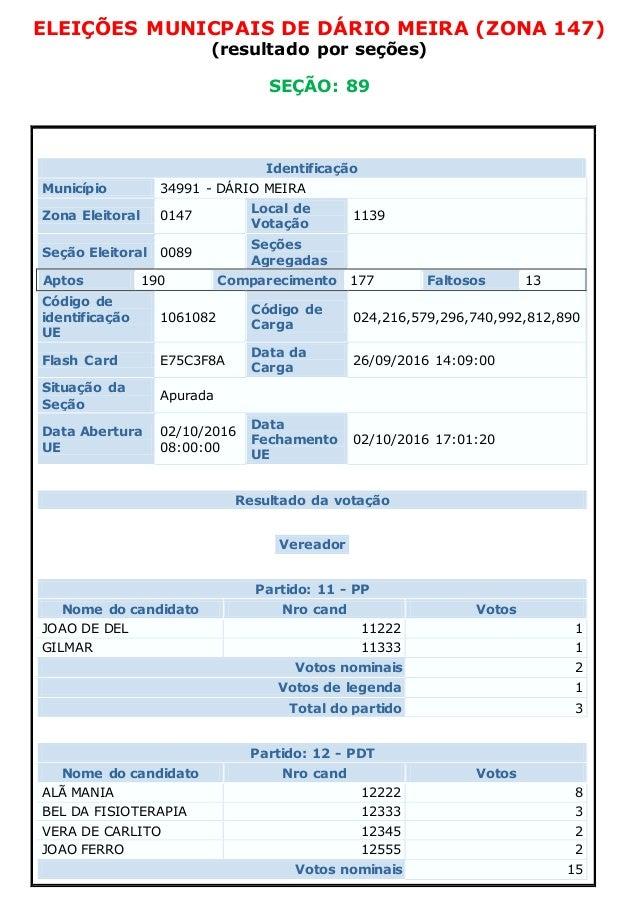 ELEIÇÕES MUNICPAIS DE DÁRIO MEIRA (ZONA 147) (resultado por seções) SEÇÃO: 89 Identificação Município 34991 - DÁRIO MEIRA ...