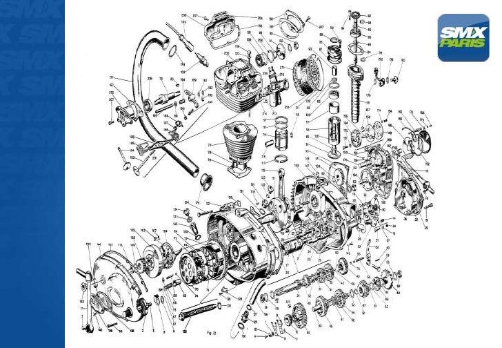 SEO et Administration Système : les mains dans le moteur Slide 2