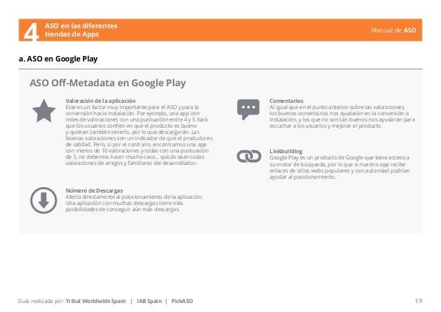 Manual de ASO  ASO Off-Metadata en Google Play  Valoración de la aplicación  Este es un factor muy importante para el ASO ...