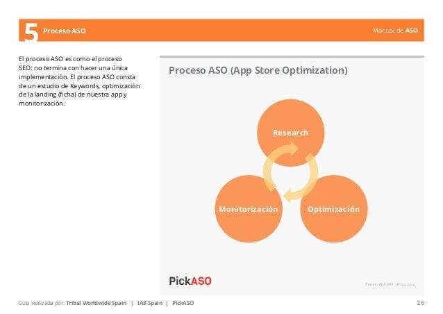Manual de ASO  Proceso ASO  El proceso ASO es como el proceso  SEO: no termina con hacer una única  implementación. El pro...
