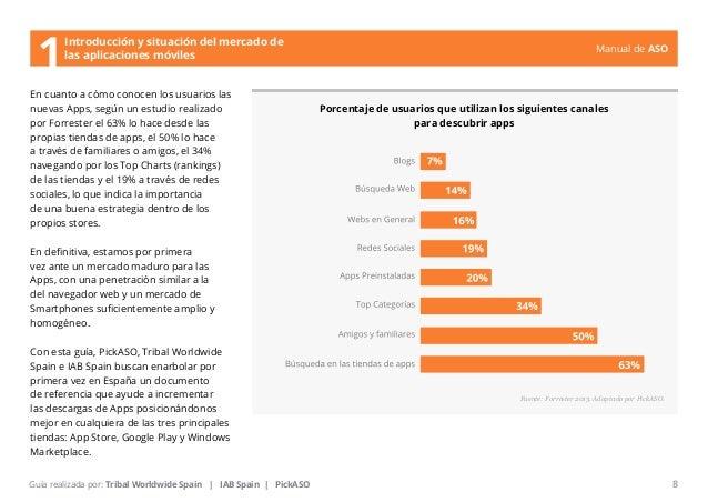 Manual de ASO  En cuanto a cómo conocen los usuarios las  nuevas Apps, según un estudio realizado  por Forrester el 63% lo...